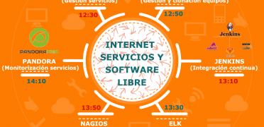 Imagen de Jornada sobre Gestión de servicios TI con software libre