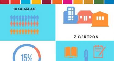 Imagen de datos de la participación de AST en el día mundial de Internet